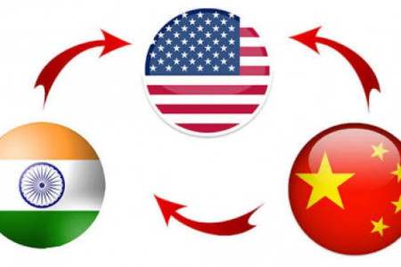 India Dibantu Amerika, Nasib China Bagaimana?